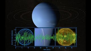 Neptune Through the Eyes of Kepler