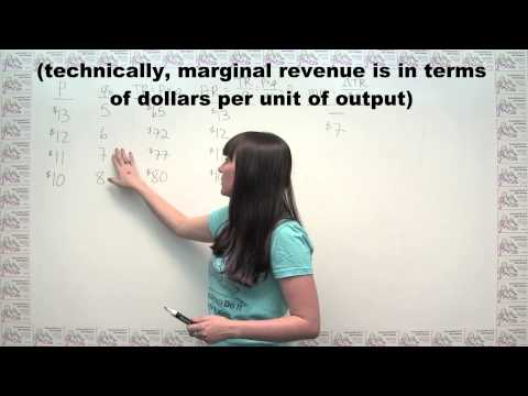 Microeconomics Practice Problem - Calculating Various Measures of Revenue