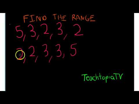A math tutorial on How to find the range of a set of numbers
