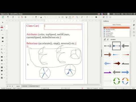 Lec 2: Message Passing in Objects