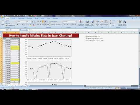 hOW TO HANDLE MISSING DATA IN EXCEL