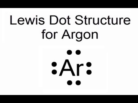 Lewis Dot Structure for Argon Atom (Ar)
