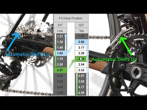 How to Setup Synchronized Shifting on your Shimano Equipped Di2 Bike