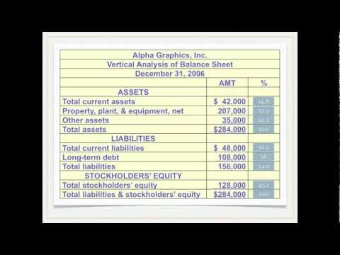 Financial Statement Analysis: Vertical Analysis - Financial Accounting video