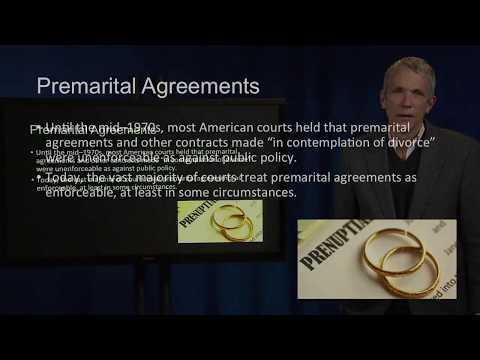 Contract Law 50 III Watts v Watts