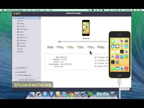 [Sync iPhone 5C/6 to iTunes]: How to Transfer/Copy Playlist from iPhone 5C to iTunes