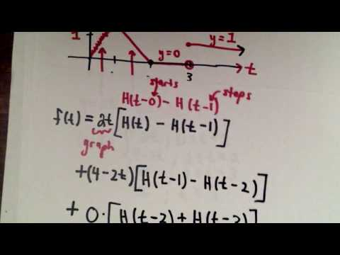 Heaviside Function : Formula for a Piecewise Function ,  Part 2