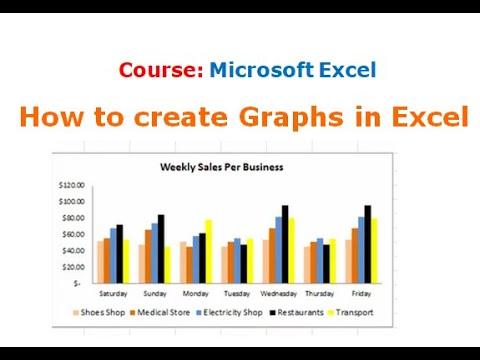Microsoft Excel in Urdu # 04: How to create Graphs in Excel