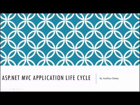 ASP.NET MVC Application Life Cycle