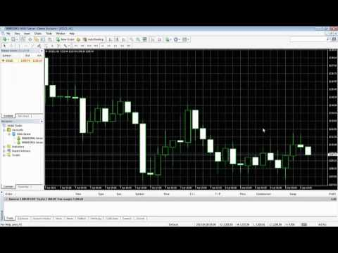 7  How to Set Candelstic Time Frame and How to Read Candel Data in Urdu/Hindi | UK Forex Academy