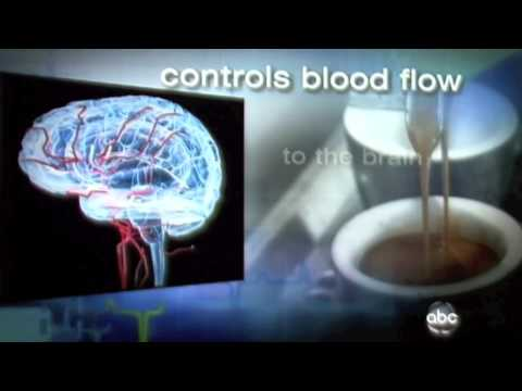 Blood Flow to the brain after Caffeine