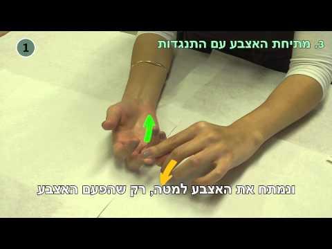 Trigger Finger Training