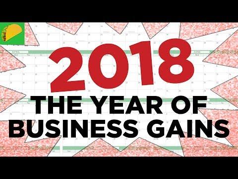 BEST Business Strategies to Plan 2018