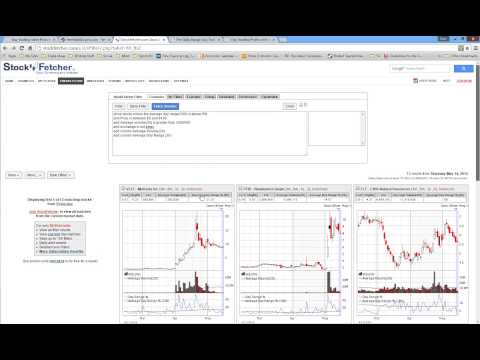 How to Find Volatile Stocks for Day Trading