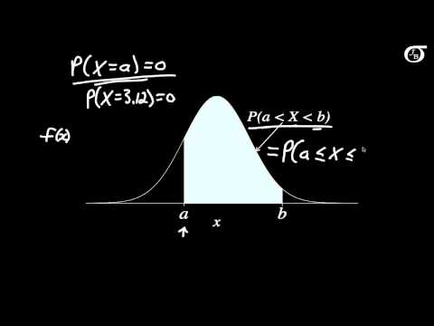 An Introduction to Continuous Probability Distributions