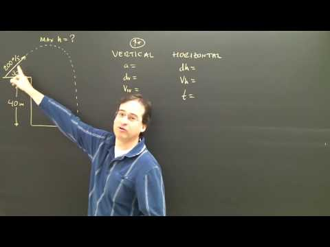 Projectile Motion Calculating the Maximum Height Part 6