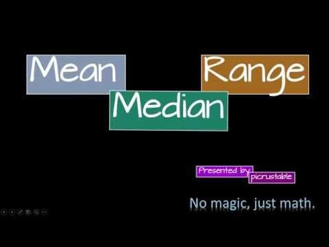 Mean, Median, Range:  NASA Worksheet Data