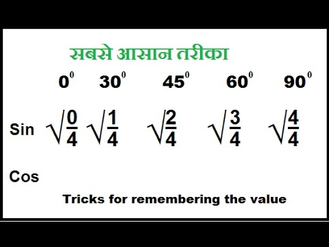 EASY TRICK TO FIND THE VALUE of sin cos tan in Hindi  !!  सबसे आसान तरीका
