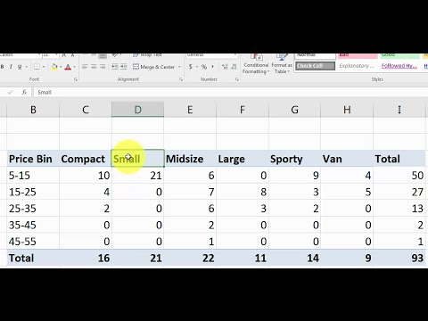 How to make a PivotTable in Excel 2016: Crosstabulations