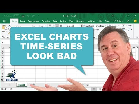 MrExcel's Learn Excel #885 - Ugly Time-Series Charts