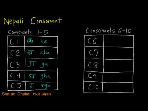 Nepali Consonants in 3 Minutes. Nepali Language Lessons.