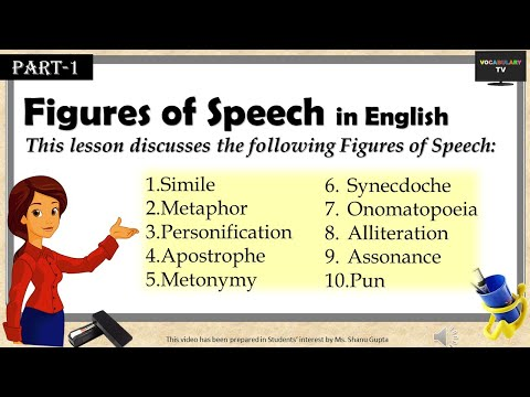 Top -22 Figures of Speech in English (Part-1)