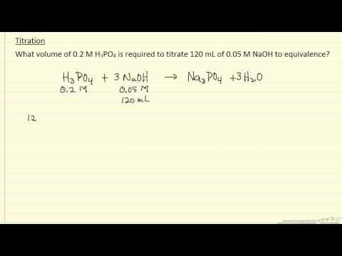 Titration (Example)