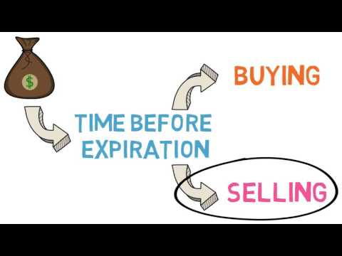 Learn Options: How to Make Money With Options - Time Decay