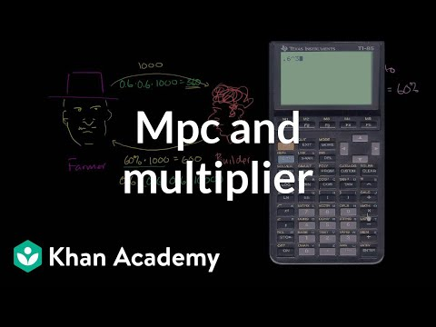 MPC and multiplier | Macroeconomics | Khan Academy