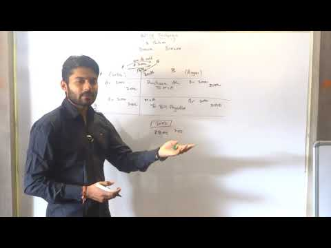 part 2 accounting for bill of exchange for class 11 B com  M com MBA  CA Foundation JIB cs SSC CGL