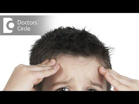 Meaning of Migraine Phases: Prodromal, Aura, Attack, Postdromal - Dr. Vykunta Raju K N