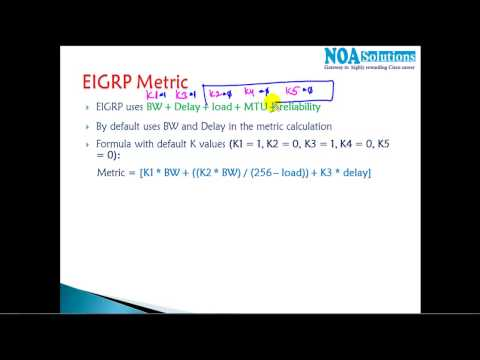 CCNA Routing & Switching :  EIGRP metric