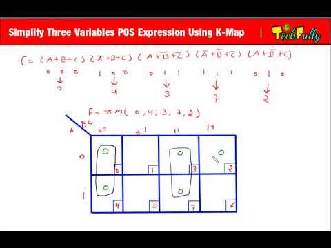 Simplification Of Three Variable POS Expression Using K-Map In Hindi By Nirbhay Kaushik
