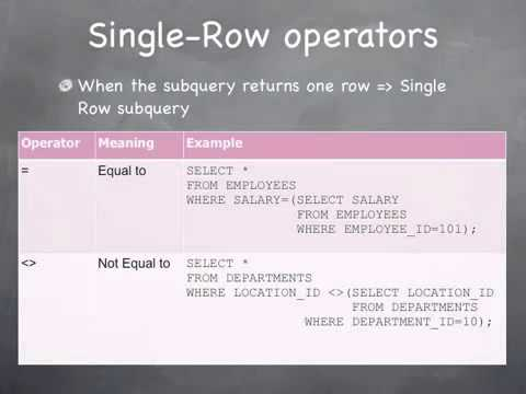 V42 Oracle SQL Tutorials Subqueries in Oracle Theory