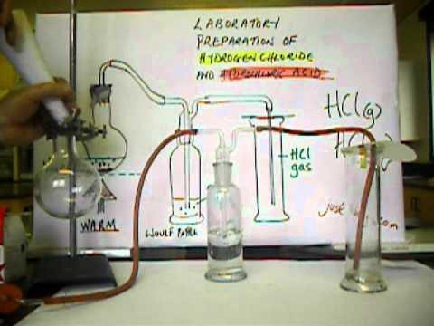 Y12 Non-metals. Lab preparation of Hydrogen Chloride and Hydrochloric Acid