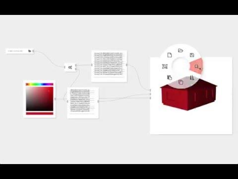 Visual Programming Language (VPL)