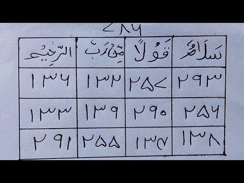Surah Yaseen Ka Khas Naqsh Jadu Jannat Ka Wazifa,OFS5G