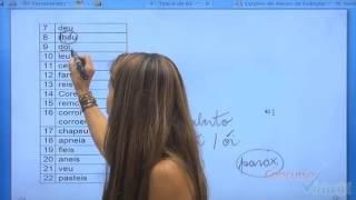 Língua Portuguesa - Nova Ortografia, Acentuação Gráfica 2018 - Prof Grasiela Cabral