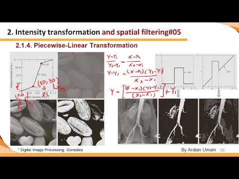 2.02 - Intensity Transformation: Image Negative, Gamma Correction, Log & Pice-wise Linear Transform