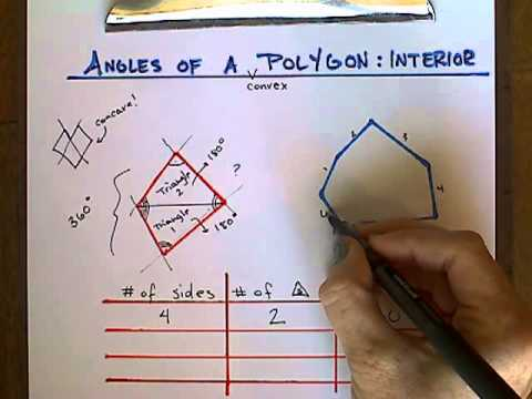 Sum of the Interior Angle Measurements of a Convex Polygon
