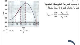 #x202b;فيزياء عاشر متقدم الرسم البياني والسرعة المتوسطة( مراجعة الفصل 2) م 11#x202c;lrm;