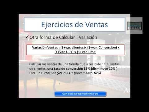 KPI RETAIL FORMULA DE VENTAS EJERCICIOS 3 Y 4