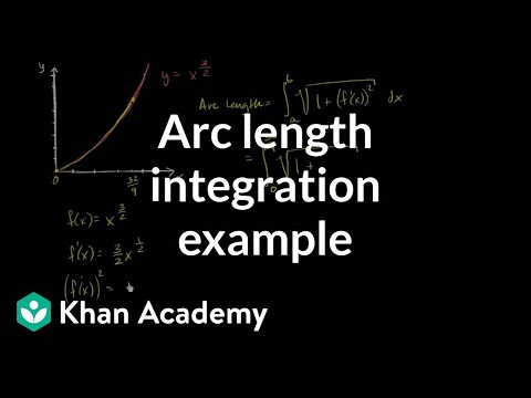 Worked example: arc length   Applications of definite integrals   AP Calculus BC   Khan Academy