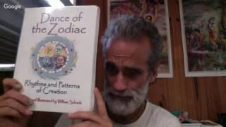 Tropical Astrology How to Tell the Zodiac by Physical Traits