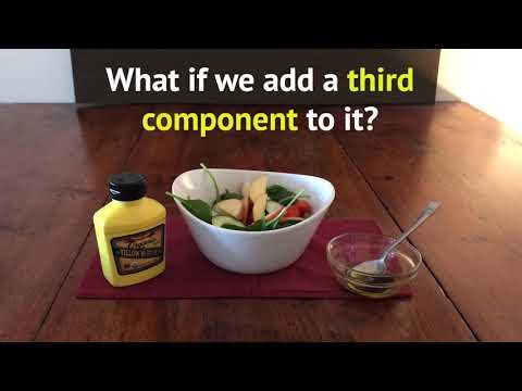 Why Can't Oil and Vinegar Mix? - A Science Video Explainer