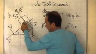 Plan inclin feuille d 39 exercices d composition des - Glissement d un solide sur un plan incline ...