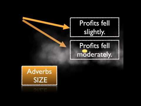 Describing Graphs 4: Adverbs and Adjectives