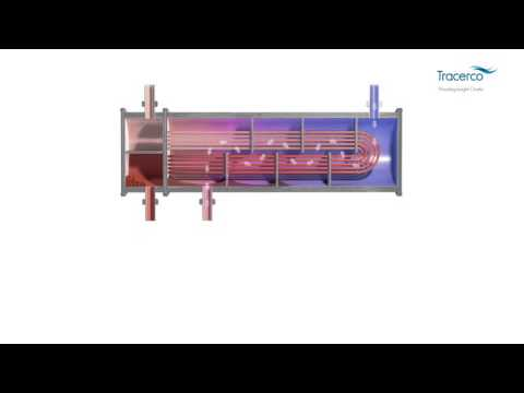 Our Solutions: Heat Exchangers - we can detect leaks to as low as 1ppm