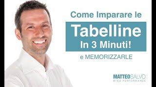 Come imparare le tabelline in 3 minuti