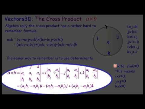 Vectors3D: Cross Product